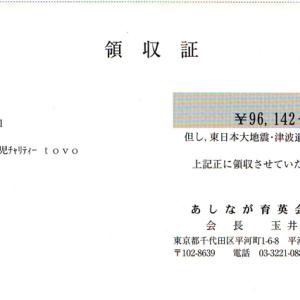 第8回 寄付ご報告(2012.1.27)
